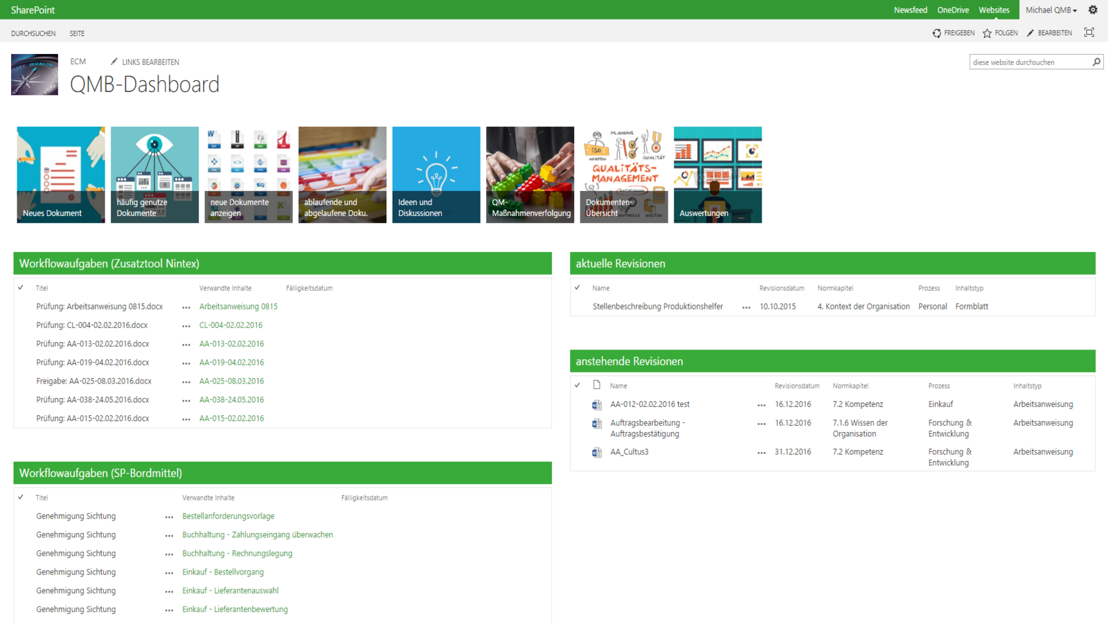 SharePoint Qualitätsmanagement Dashboard