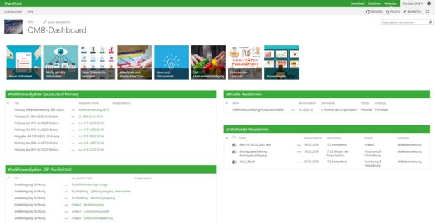 SharePoint Qualitätsmanagement Dashboard